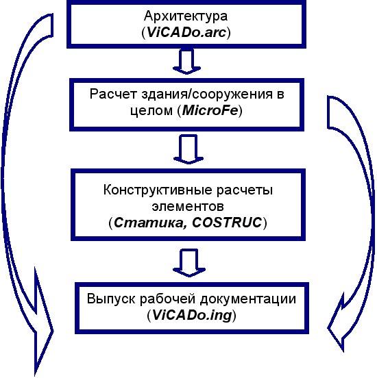 ING+ 2007